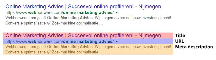 On page SEO: Title, URL, Meta description