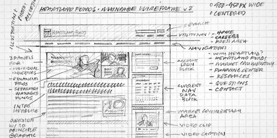 webdesign schets